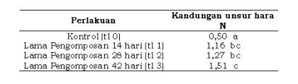 Tabel ervina 5